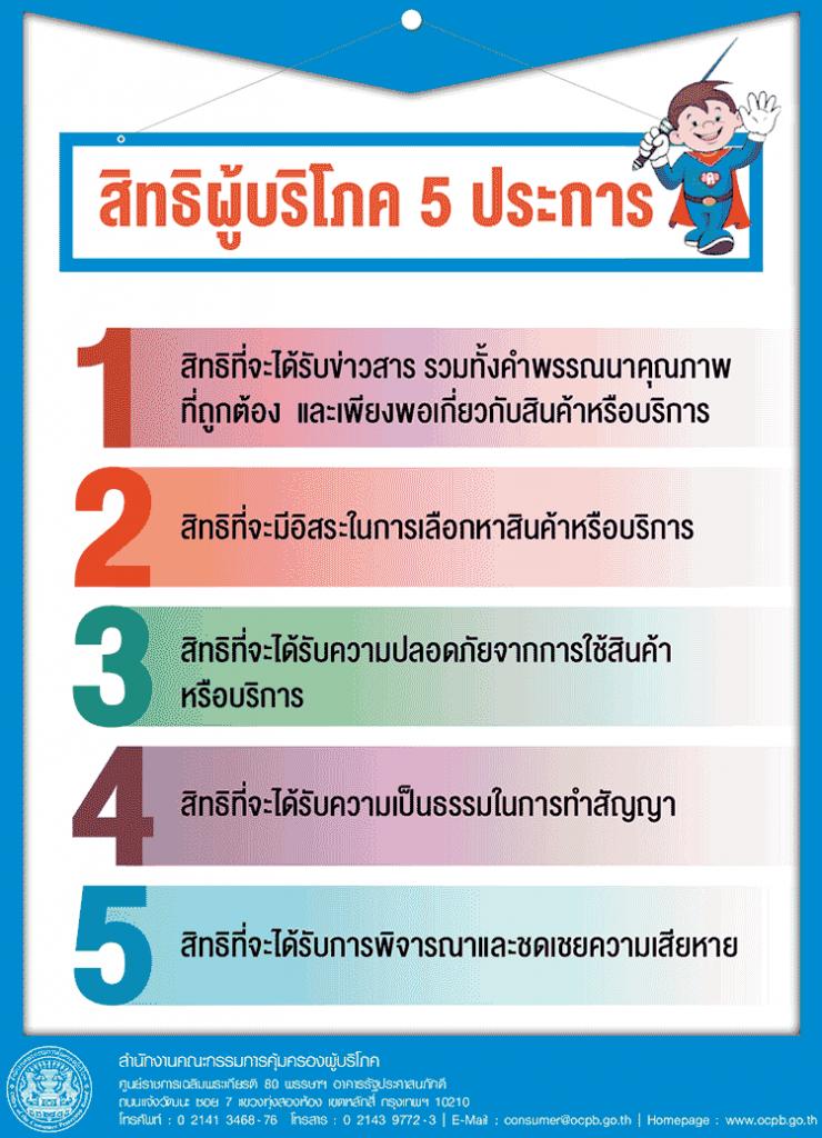 5 สิทธิผู้บริโภคที่ได้รับการคุ้มครองตามกฎหมาย