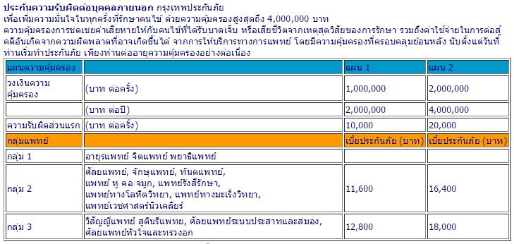 bangkokinsurance-doctor