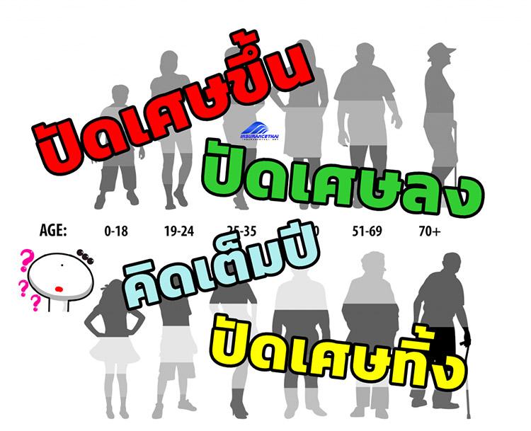 การนับอายุของผู้สมัครทำประกัน และวิธีการคำนวณอายุ
