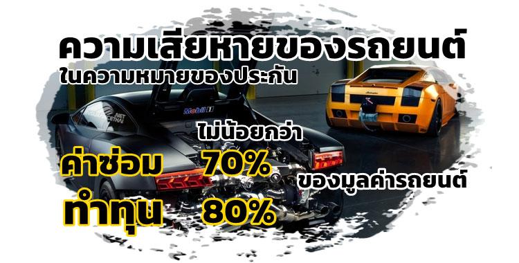 ความเสียหายของรถยนต์ ในความหมายของประกันภัยรถยนต์