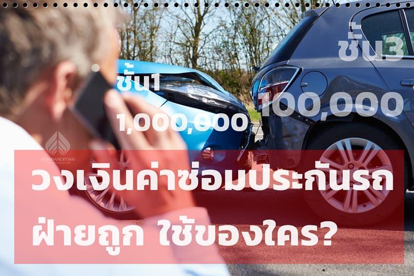 วงเงินค่าซ่อมประกันรถ ฝ่ายถูกใช้ของใคร