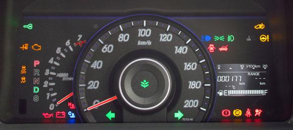 10 สัญญาณเตือนภัยของรถยนต์