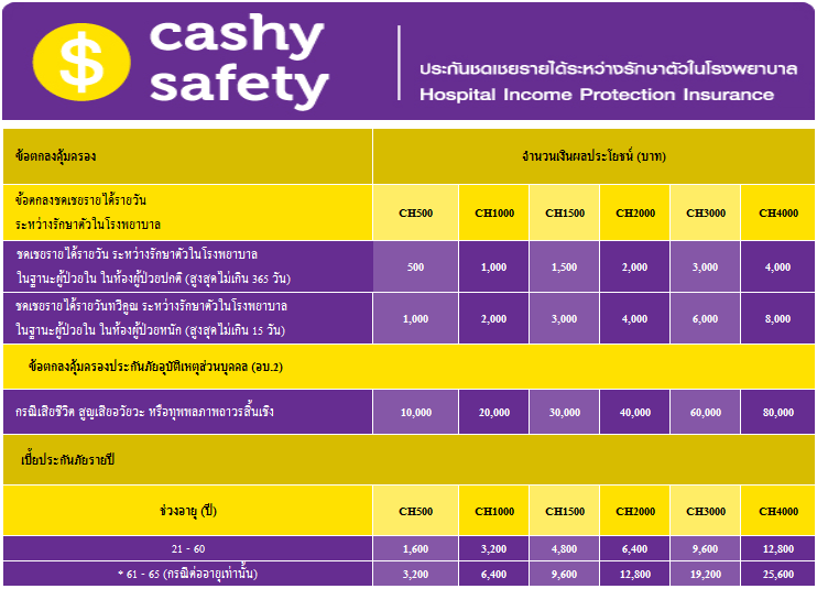 cashy-thaihealth