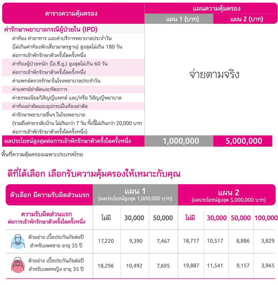 ดี เฮลท์ (D Health) – เมืองไทยประกันชีวิต