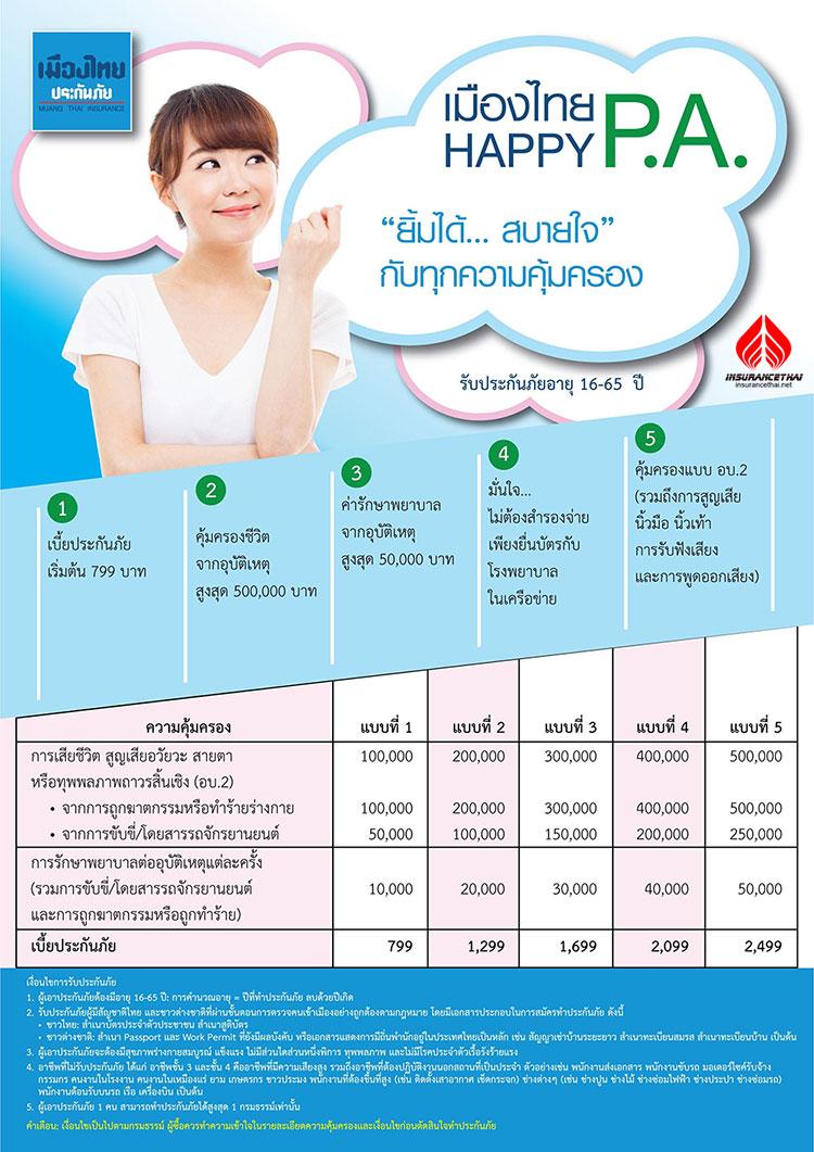 ประกันอุบัติเหตุส่วนบุคคล HAPPY PA – เมืองไทยประกันภัย