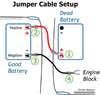 jump_cable_battery