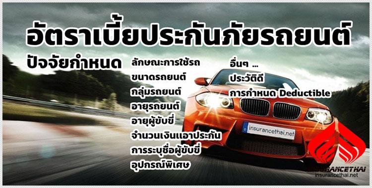 ปัจจัยกำหนดอัตราเบี้ยประกันภัยรถยนต์