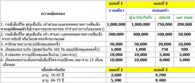เมืองไทย PA MAX – เมืองไทยประกันภัย