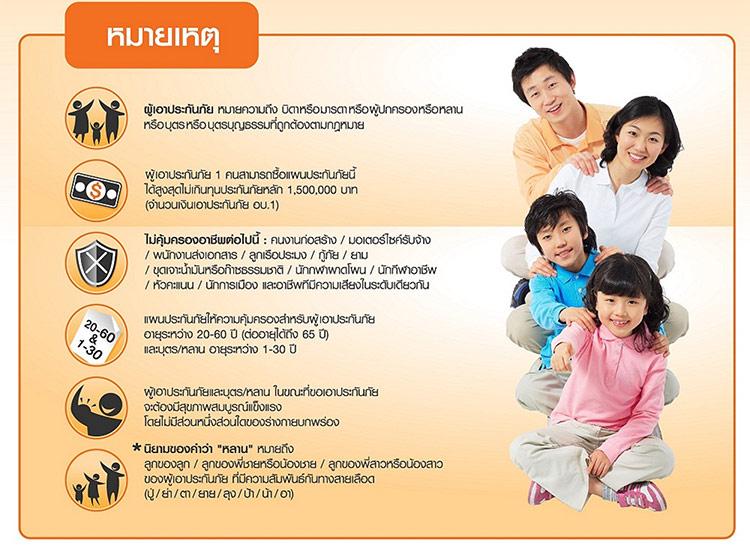 ประกันภัยอุบัติเหตุ Happy PA for Child- ธนชาตประกันภัย