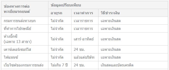 renew-vehicle-registration3