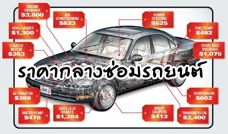 ราคากลางค่าซ่อมรถยนต์