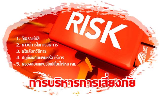 การบริหารการเสี่ยงภัย ( Risk Management )