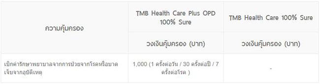 tmb-health-care-100-sure-tmb1